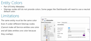 CRM 2015 - Set Color Of Entity Limitations